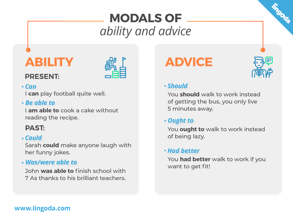 How to Use Modals for Ability and Advice