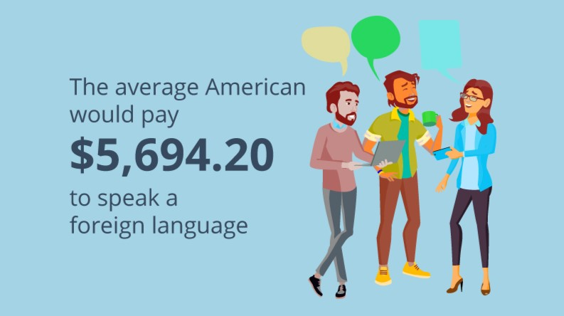 Top Skills Americans Want and How Much They'd Pay to Get Them